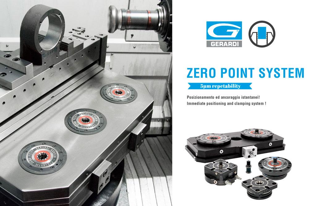 Point zero forex system